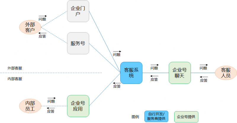 Kf-sys-flow2.png